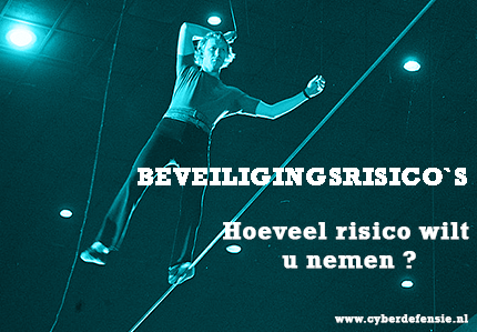 Cybersecurity beveligingsrisico analyse